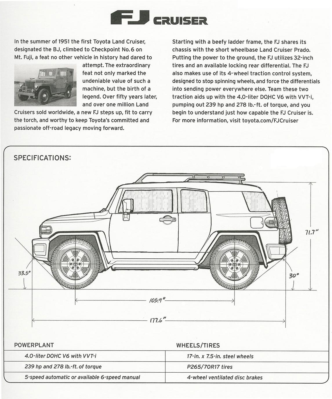 Height Of Fj With Stock Rack Toyota Fj Cruiser Forum