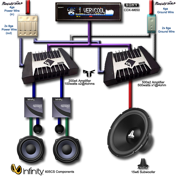 In For A Crossover Car Audio System Diagram furthermore Car Audio System Diagram moreover Car Stereo Speaker Wiring Diagram as well Kenwood Car Audio Wiring Diagram besides Car Stereo   Wiring Diagram. on car audio system wiring diagram